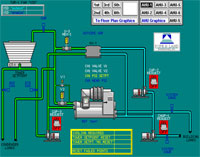 If it is simple floor plans, or more complicated chiller plants Dynamic Air Inc. can help.